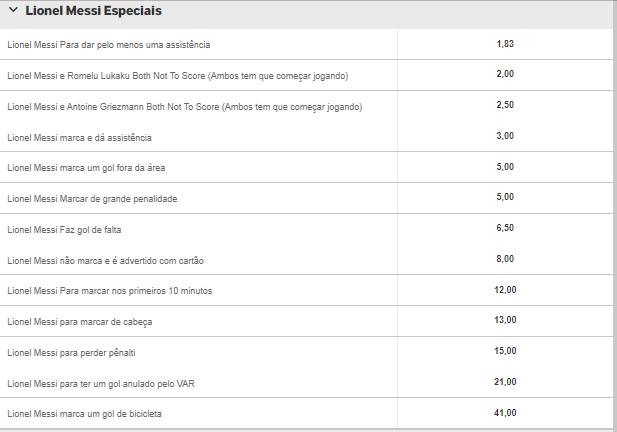 Mercados oferecidos pela Betway relacionados a Lionel Messi em uma partida